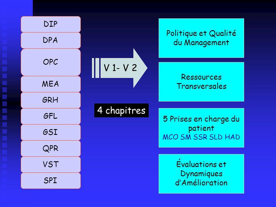 DPA VST DIP OPC MEA GRH GFL GSI QPR SPI Politique et Qualité du Management V 1- V 2 Ressources Transversales 5 Prises en charge du patient MCO SM SSR
