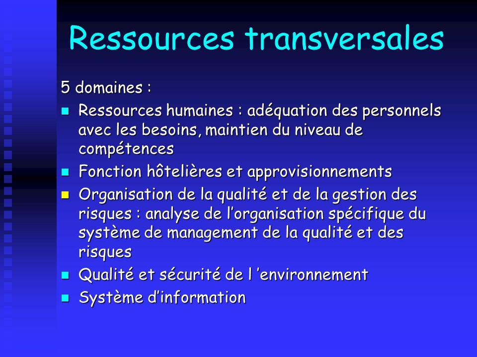 Ressources transversales 5 domaines : Ressources humaines : adéquation des personnels avec les besoins, maintien du niveau de compétences Ressources h