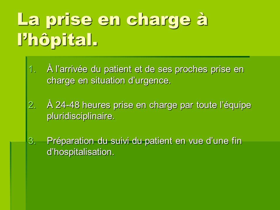La prise en charge à lhôpital.
