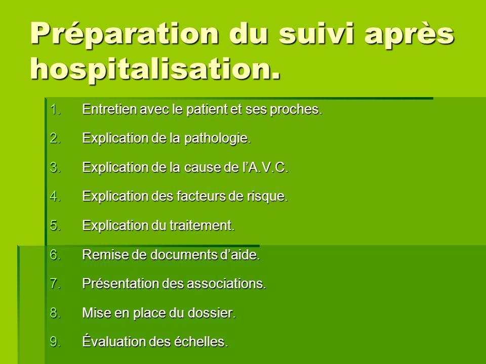 Préparation du suivi après hospitalisation. 1.Entretien avec le patient et ses proches.