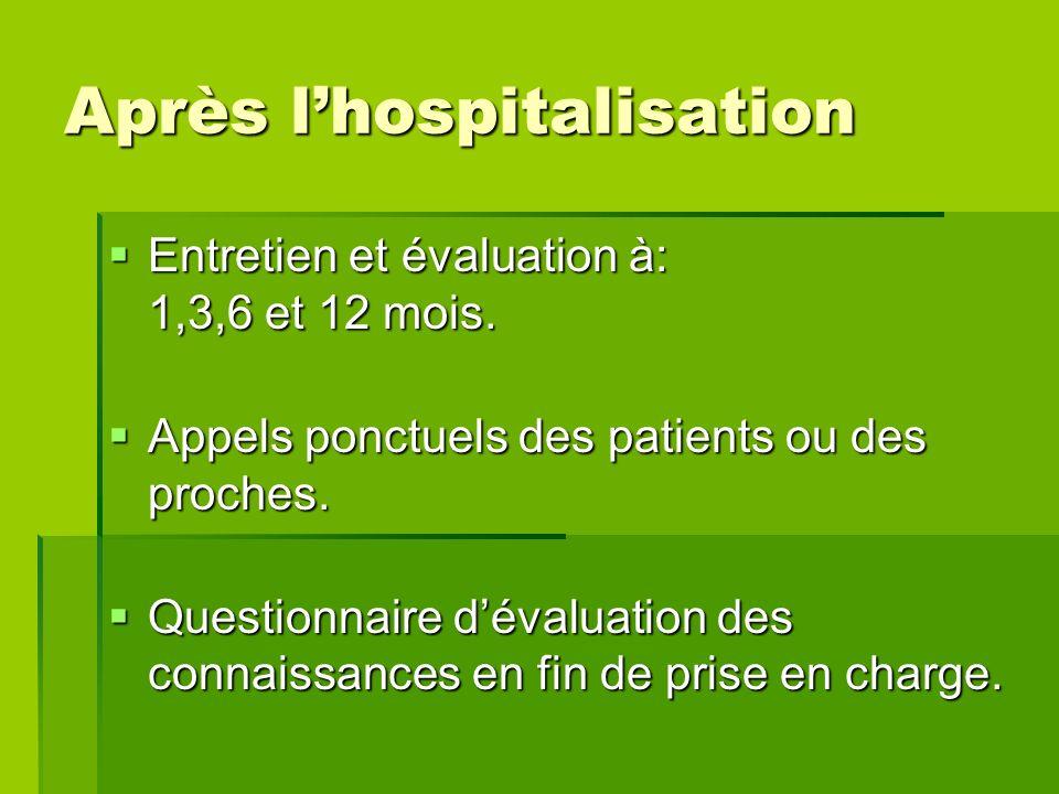 Après lhospitalisation Entretien et évaluation à: 1,3,6 et 12 mois.