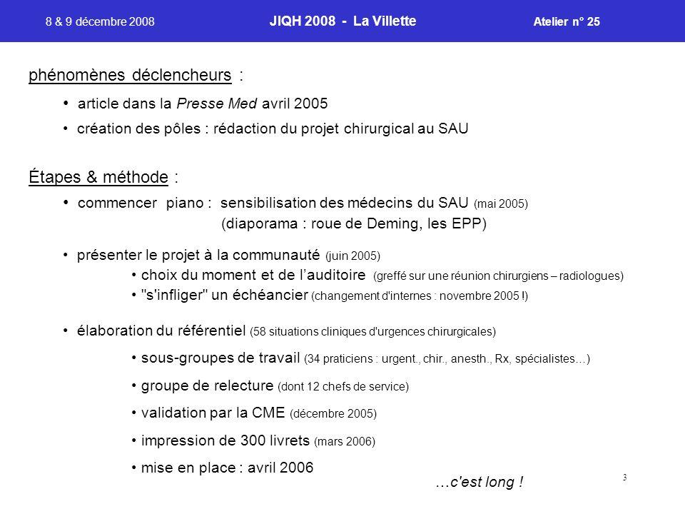 3 8 & 9 décembre 2008 JIQH 2008 - La Villette Atelier n° 25 phénomènes déclencheurs : article dans la Presse Med avril 2005 création des pôles : rédac