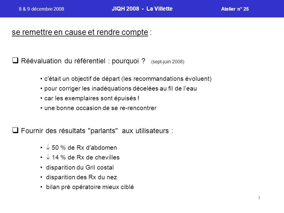 5 8 & 9 décembre 2008 JIQH 2008 - La Villette Atelier n° 25 se remettre en cause et rendre compte : Réévaluation du référentiel : pourquoi ? (sept-jui