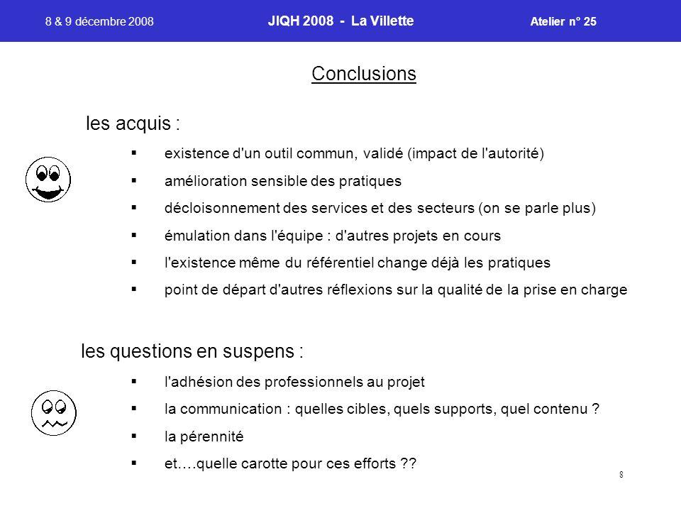 8 8 & 9 décembre 2008 JIQH 2008 - La Villette Atelier n° 25 Conclusions les acquis : existence d'un outil commun, validé (impact de l'autorité) amélio