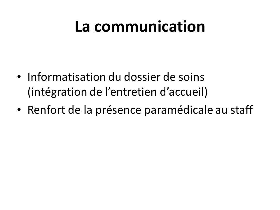 La communication Informatisation du dossier de soins (intégration de lentretien daccueil) Renfort de la présence paramédicale au staff