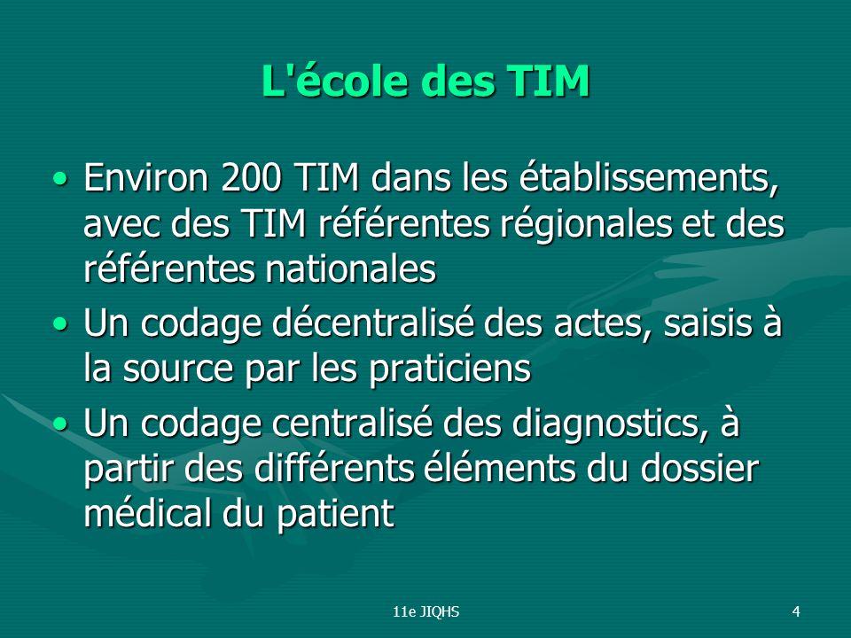 11e JIQHS4 L'école des TIM Environ 200 TIM dans les établissements, avec des TIM référentes régionales et des référentes nationalesEnviron 200 TIM dan