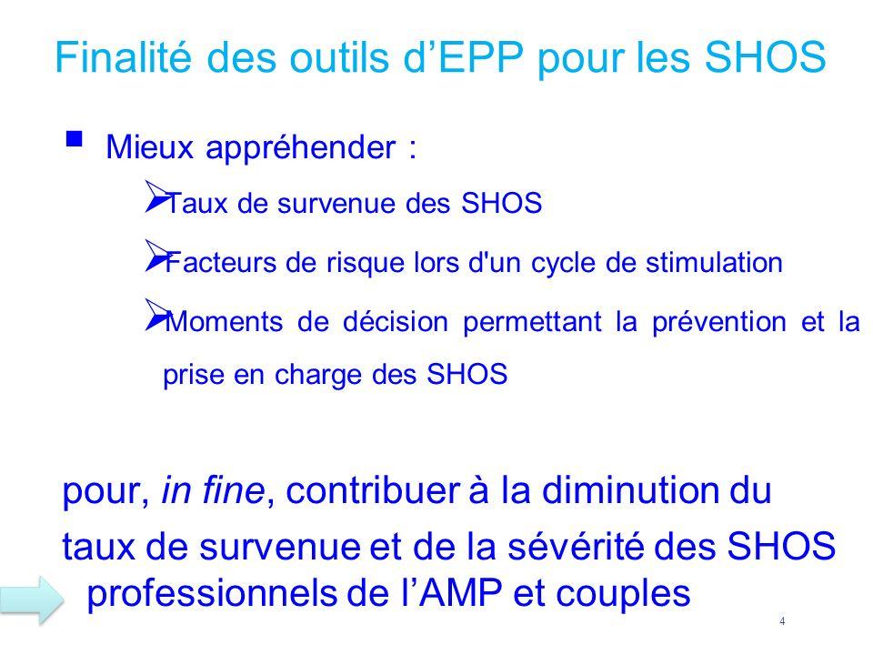 4 Finalité des outils dEPP pour les SHOS Mieux appréhender : Taux de survenue des SHOS Facteurs de risque lors d'un cycle de stimulation Moments de dé