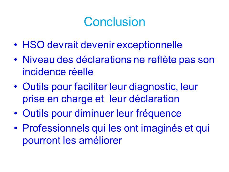 Conclusion HSO devrait devenir exceptionnelle Niveau des déclarations ne reflète pas son incidence réelle Outils pour faciliter leur diagnostic, leur