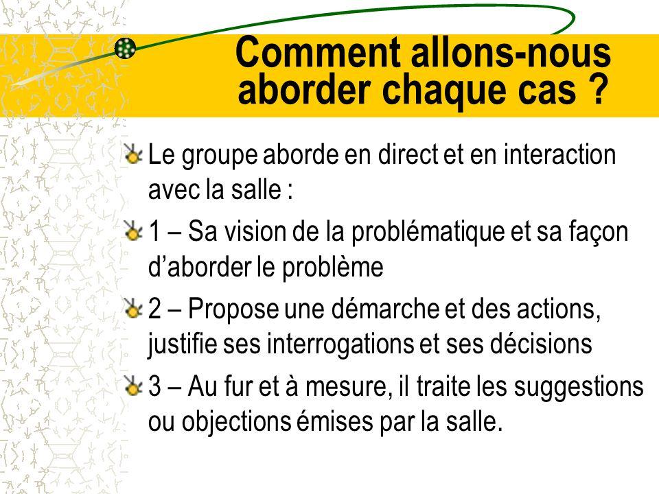Exemples Tél: 04.75.53.47.32 monique.viguier@ch-montelimar.fr monique.viguier@ch-montelimar.fr