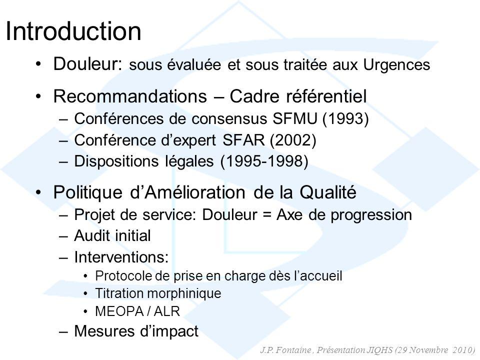 Introduction Douleur: sous évaluée et sous traitée aux Urgences Recommandations – Cadre référentiel –Conférences de consensus SFMU (1993) –Conférence