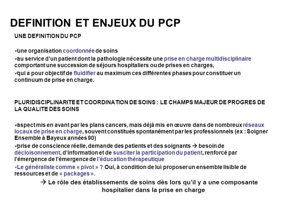 DEFINITION ET ENJEUX DU PCP UNE DEFINITION DU PCP une organisation coordonnée de soins au service dun patient dont la pathologie nécessite une prise e