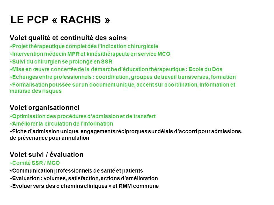 LE PCP « RACHIS » Volet qualité et continuité des soins Projet thérapeutique complet dès lindication chirurgicale Intervention médecin MPR et kinésith