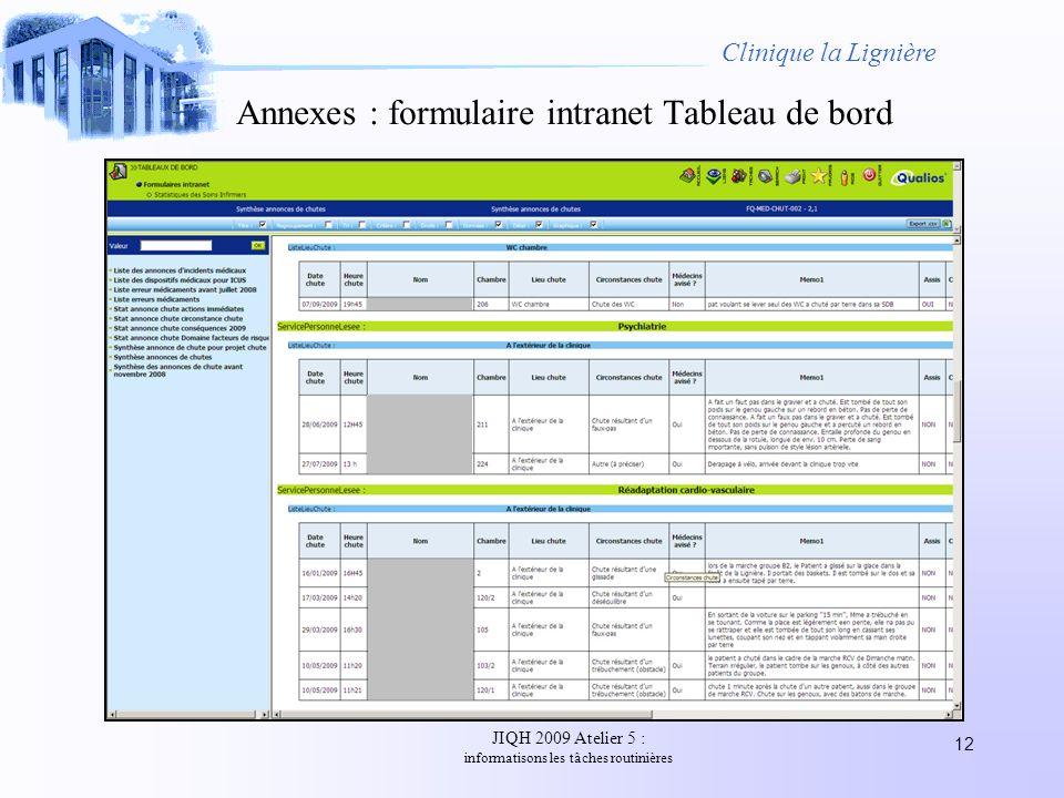 JIQH 2009 Atelier 5 : informatisons les tâches routinières 12 Clinique la Lignière Annexes : formulaire intranet Tableau de bord