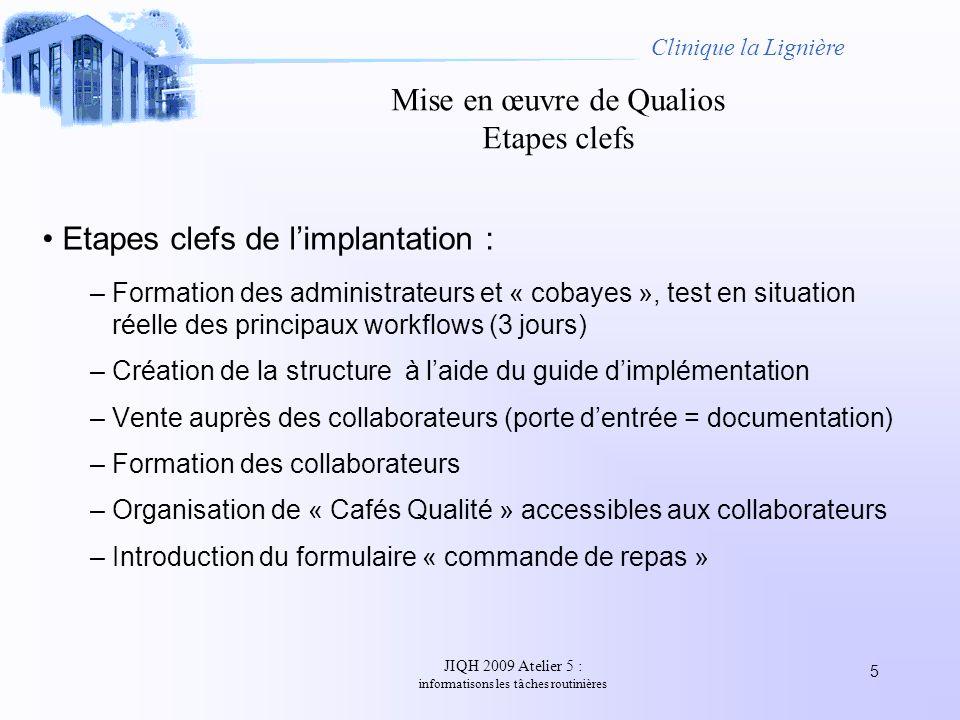 JIQH 2009 Atelier 5 : informatisons les tâches routinières 5 Clinique la Lignière Mise en œuvre de Qualios Etapes clefs Etapes clefs de limplantation