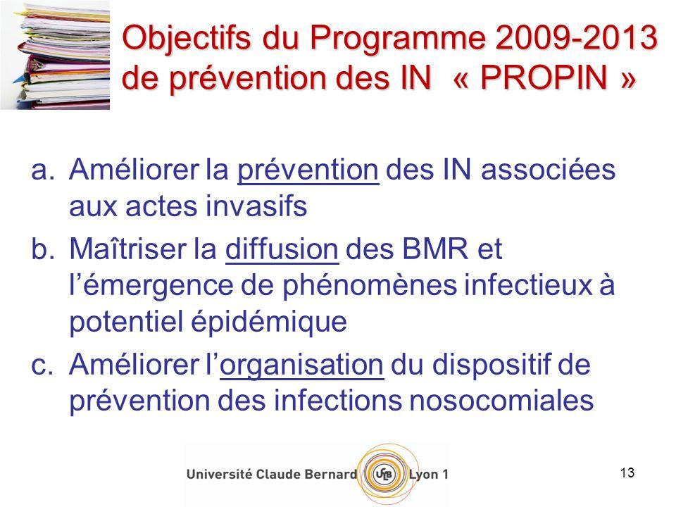 13 Objectifs du Programme 2009-2013 de prévention des IN « PROPIN » a.Améliorer la prévention des IN associées aux actes invasifs b.Maîtriser la diffu