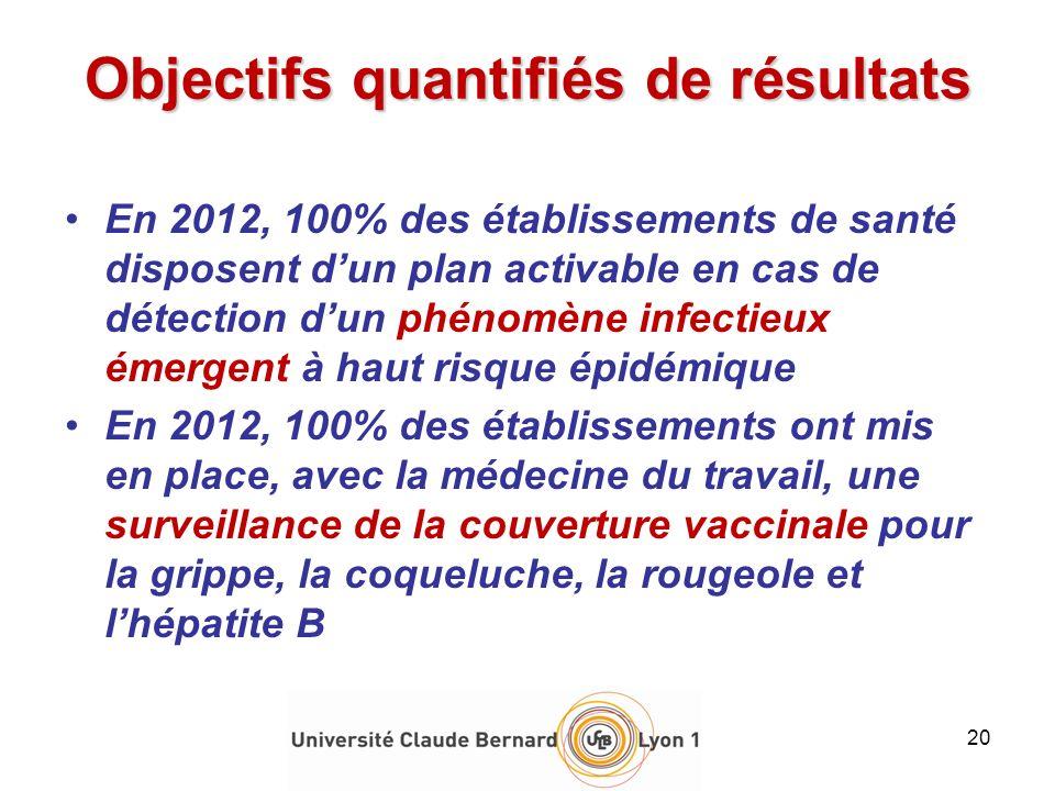 En 2012, 100% des établissements de santé disposent dun plan activable en cas de détection dun phénomène infectieux émergent à haut risque épidémique