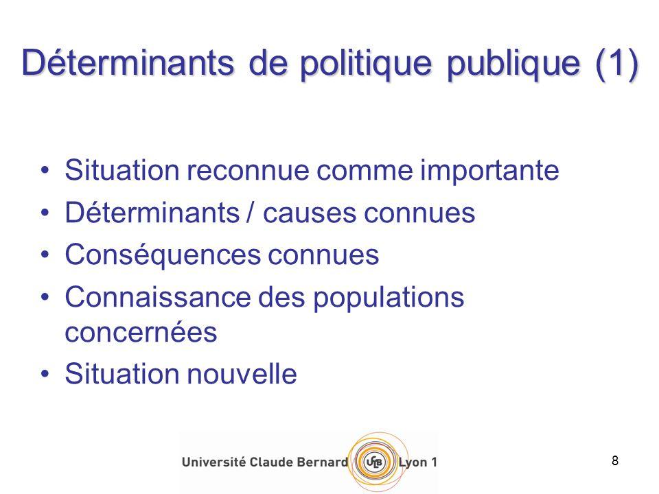 Déterminants de politique publique (1) Situation reconnue comme importante Déterminants / causes connues Conséquences connues Connaissance des populat