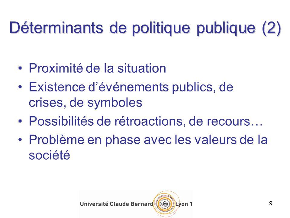 Déterminants de politique publique (2) Proximité de la situation Existence dévénements publics, de crises, de symboles Possibilités de rétroactions, d
