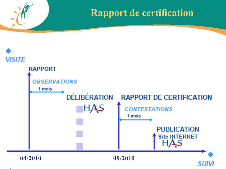Rapport de certification 04/201009/2010