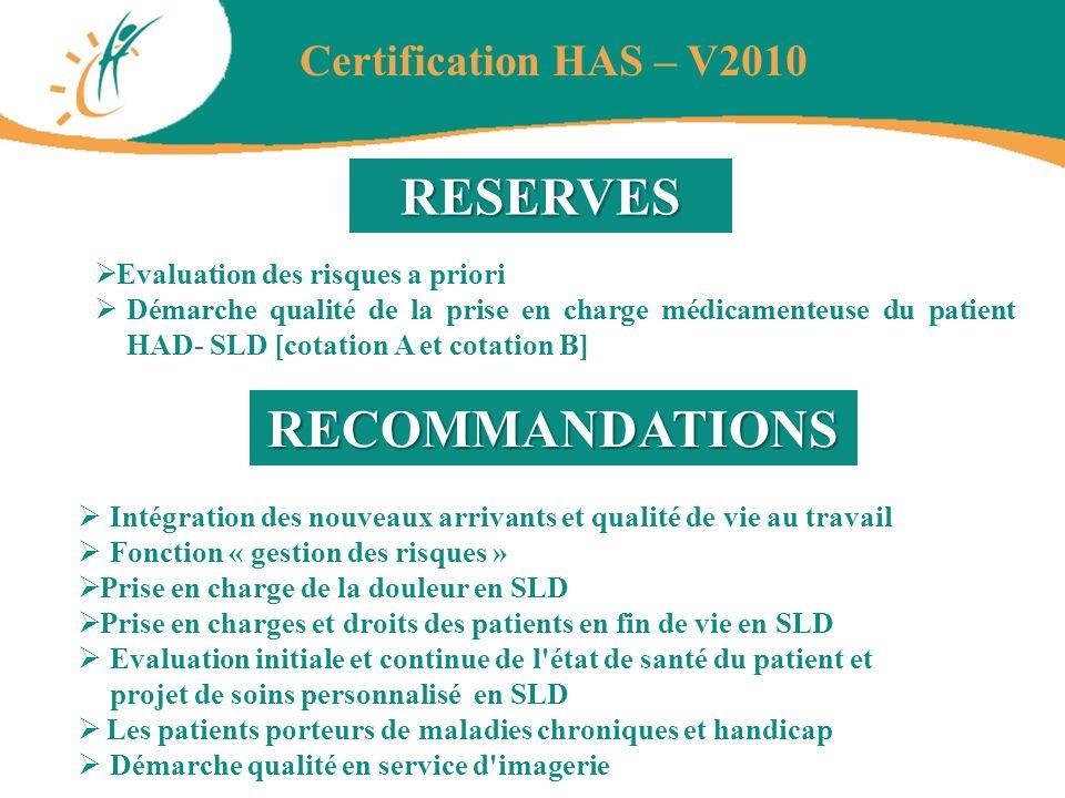 Evaluation des risques a priori Démarche qualité de la prise en charge médicamenteuse du patient HAD- SLD [cotation A et cotation B] Certification HAS