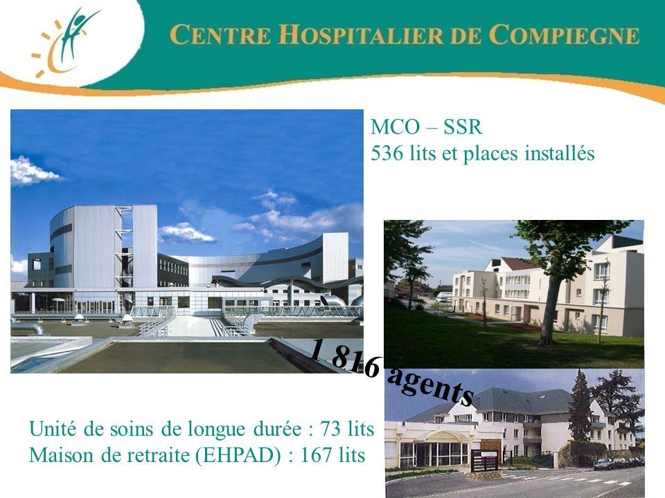 MCO – SSR 536 lits et places installés Unité de soins de longue durée : 73 lits Maison de retraite (EHPAD) : 167 lits 1 816 agents