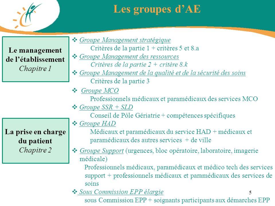 5 Le management de létablissement Chapitre 1 Groupe Management stratégique Critères de la partie 1 + critères 5 et 8.a Groupe Management des ressource