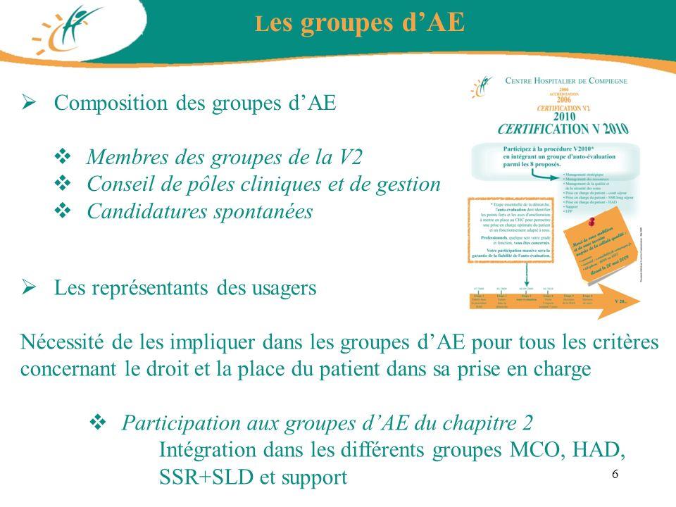 Les représentants des usagers Nécessité de les impliquer dans les groupes dAE pour tous les critères concernant le droit et la place du patient dans s