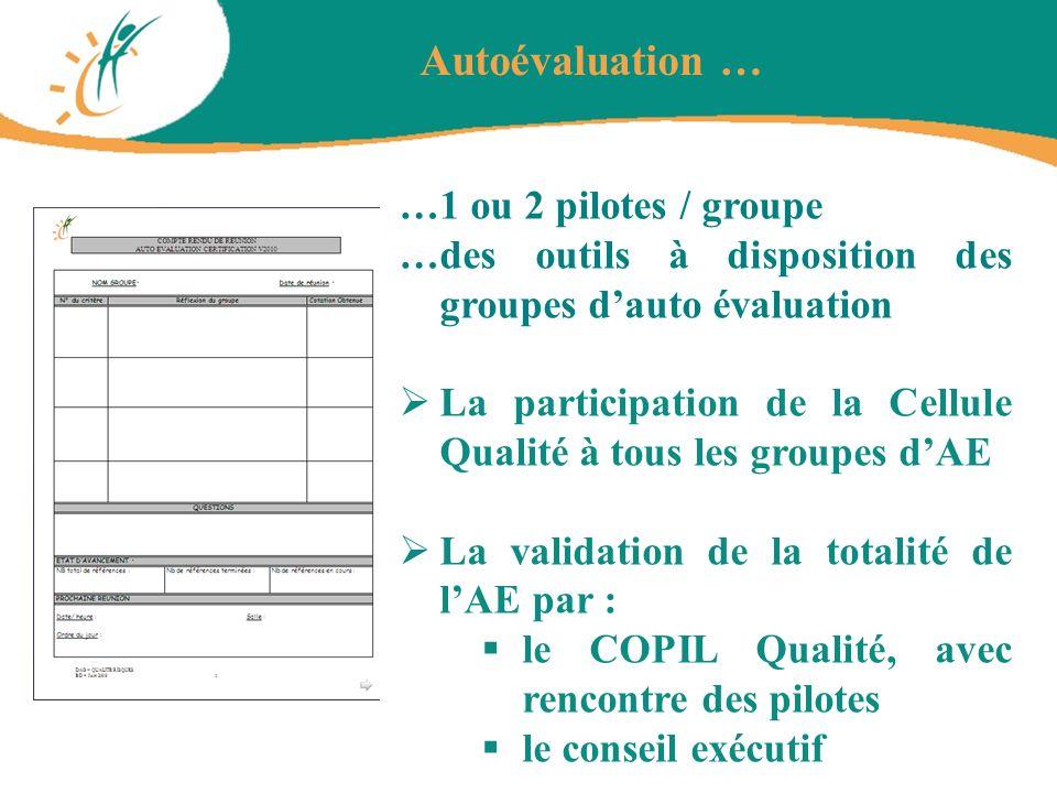 Autoévaluation … …1 ou 2 pilotes / groupe …des outils à disposition des groupes dauto évaluation La participation de la Cellule Qualité à tous les gro