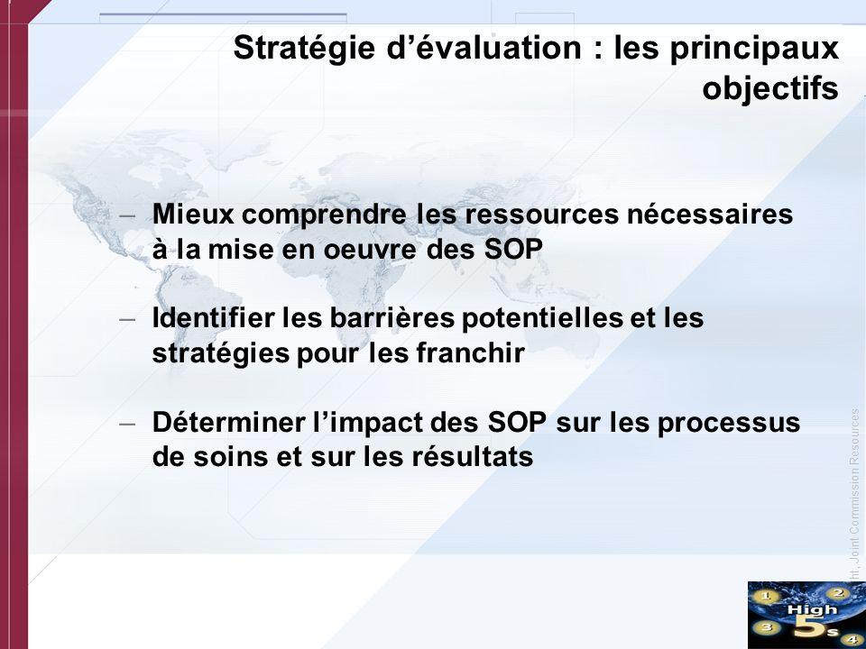 © Copyright, Joint Commission Resources Stratégie dévaluation : les principaux objectifs –Mieux comprendre les ressources nécessaires à la mise en oeu