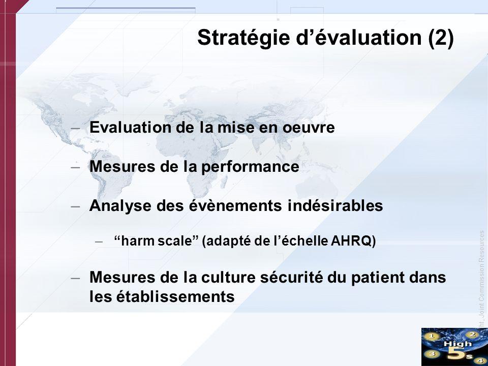 © Copyright, Joint Commission Resources Stratégie dévaluation (2) –Evaluation de la mise en oeuvre –Mesures de la performance –Analyse des évènements