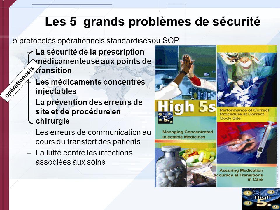 © Copyright, Joint Commission Resources Les 5 grands problèmes de sécurité 5 protocoles opérationnels standardisés –La sécurité de la prescription méd