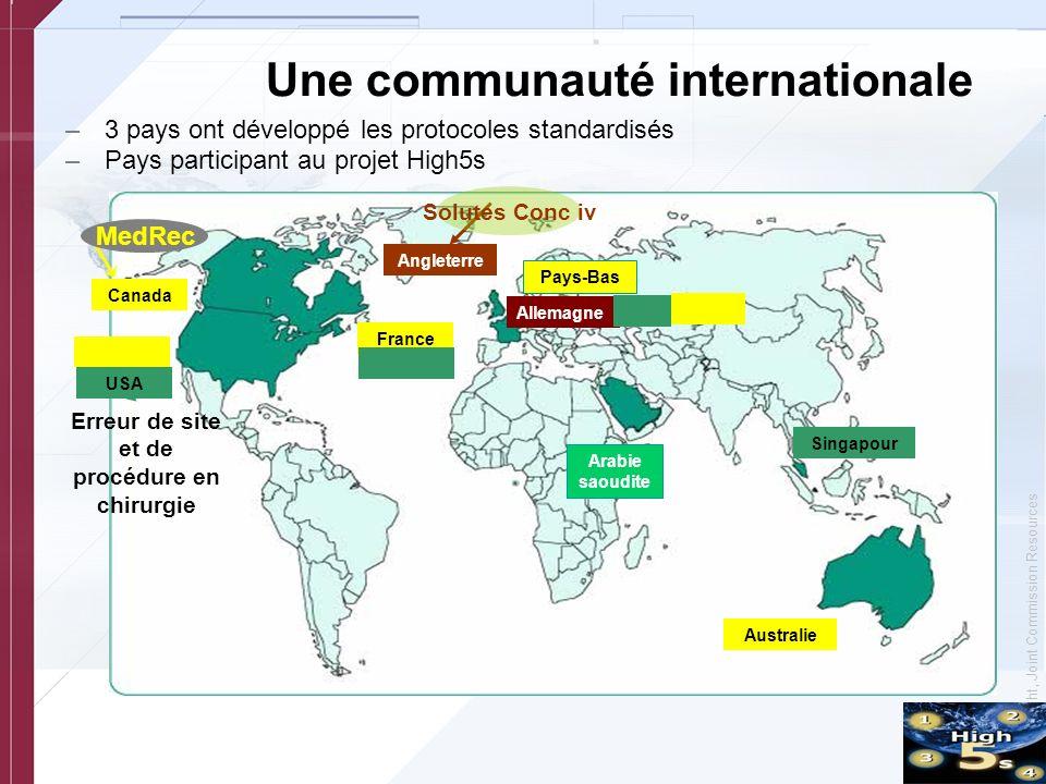 © Copyright, Joint Commission Resources Une communauté internationale –3 pays ont développé les protocoles standardisés –Pays participant au projet Hi