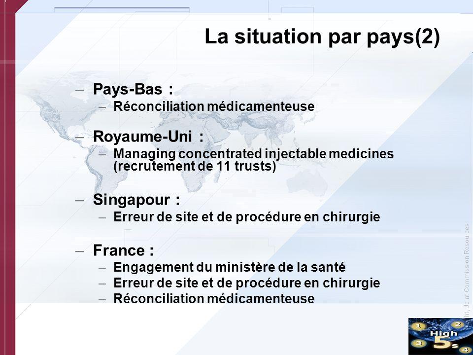 © Copyright, Joint Commission Resources La situation par pays(2) –Pays-Bas : –Réconciliation médicamenteuse –Royaume-Uni : –Managing concentrated inje