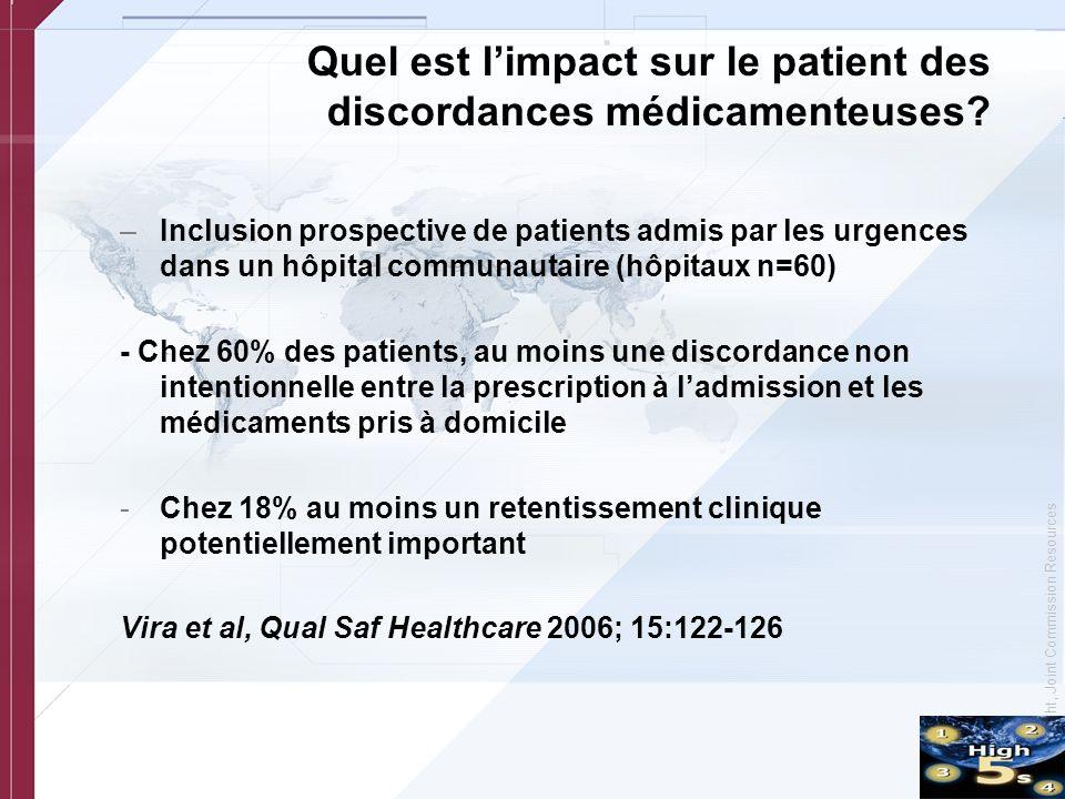 © Copyright, Joint Commission Resources Quel est limpact sur le patient des discordances médicamenteuses? –Inclusion prospective de patients admis par