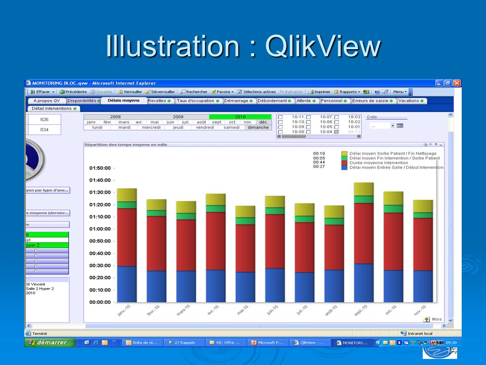 14 Illustration : QlikView