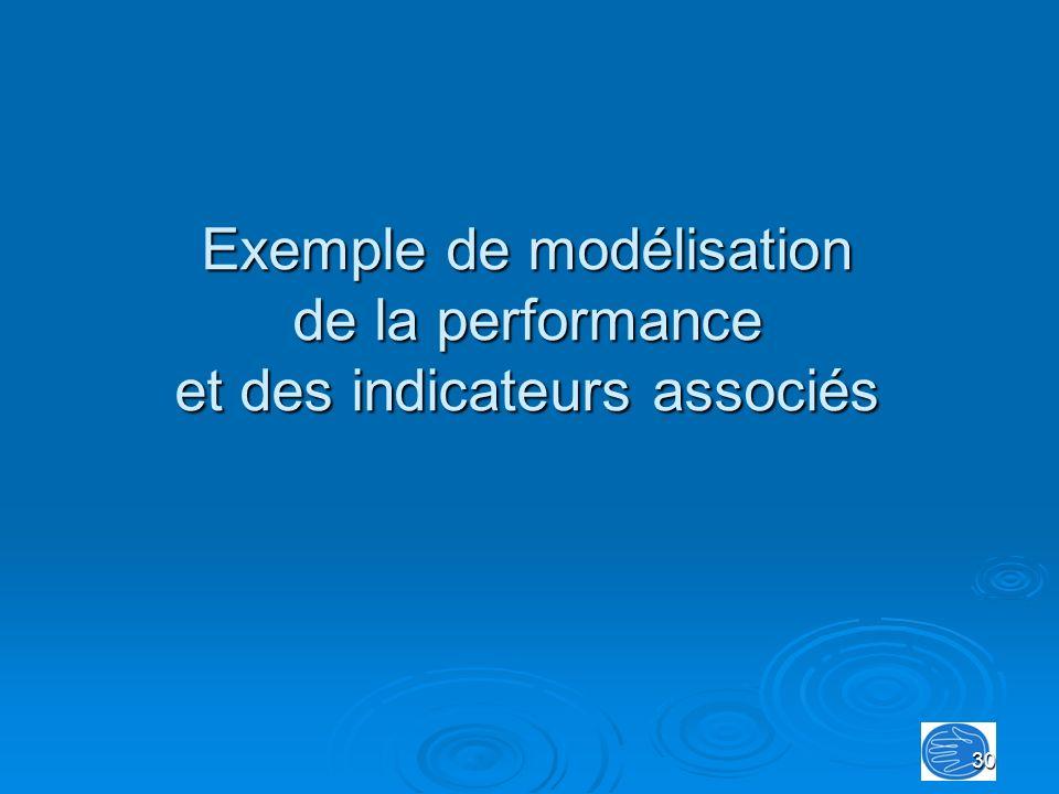 30 Exemple de modélisation de la performance et des indicateurs associés