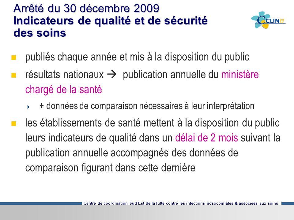 Centre de coordination Sud-Est de la lutte contre les infections nosocomiales & associées aux soins Arrêté du 30 décembre 2009 Indicateurs de qualité