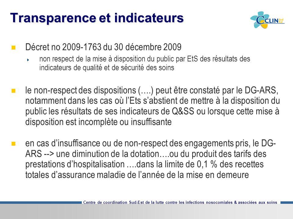 Centre de coordination Sud-Est de la lutte contre les infections nosocomiales & associées aux soins Transparence et indicateurs Décret no 2009-1763 du