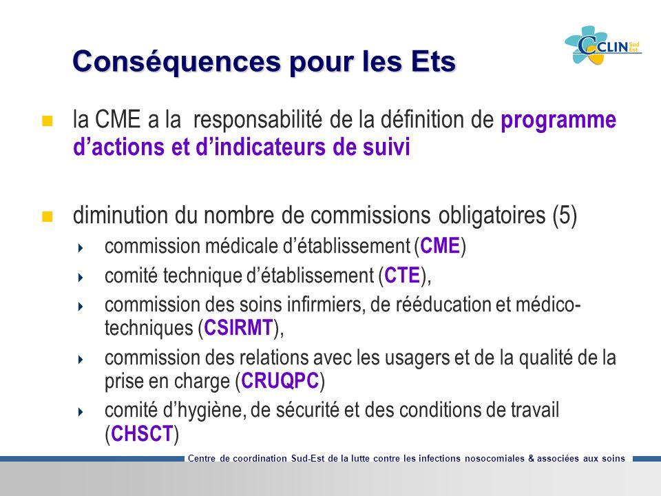 Centre de coordination Sud-Est de la lutte contre les infections nosocomiales & associées aux soins Conséquences pour les Ets la CME a la responsabili
