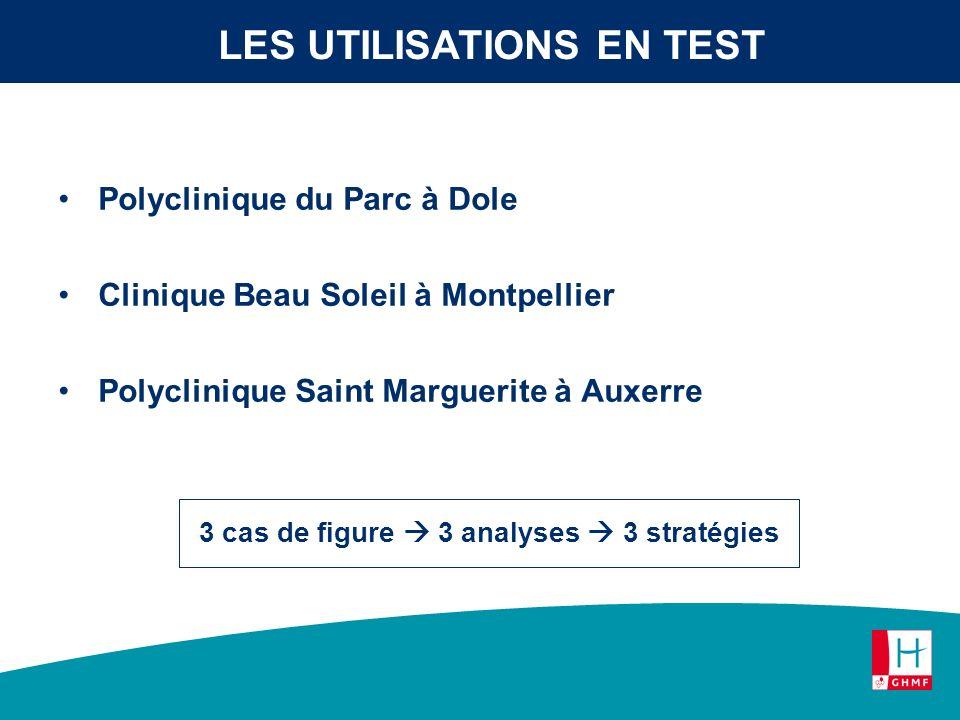 LES UTILISATIONS EN TEST Polyclinique du Parc à Dole Clinique Beau Soleil à Montpellier Polyclinique Saint Marguerite à Auxerre 3 cas de figure 3 analyses 3 stratégies