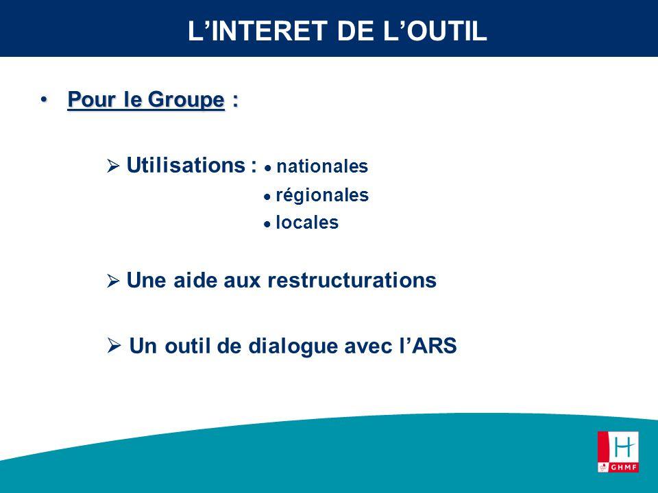 LINTERET DE LOUTIL Pour le Groupe :Pour le Groupe : Utilisations : nationales régionales locales Une aide aux restructurations Un outil de dialogue avec lARS