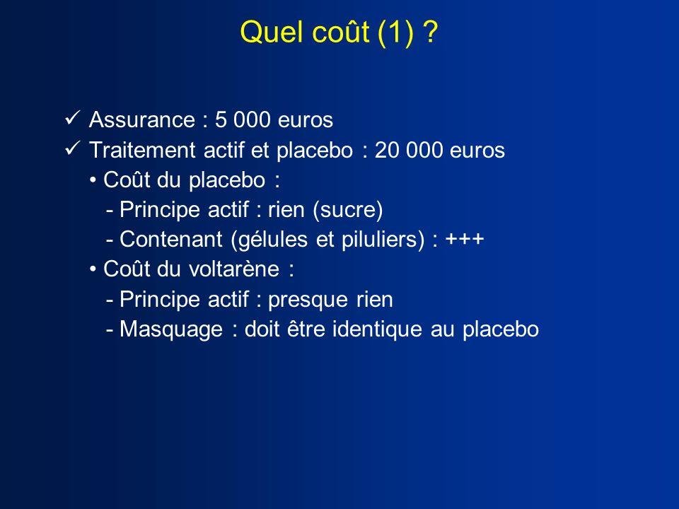 Quel coût (1) ? Assurance : 5 000 euros Traitement actif et placebo : 20 000 euros Coût du placebo : - Principe actif : rien (sucre) - Contenant (gélu