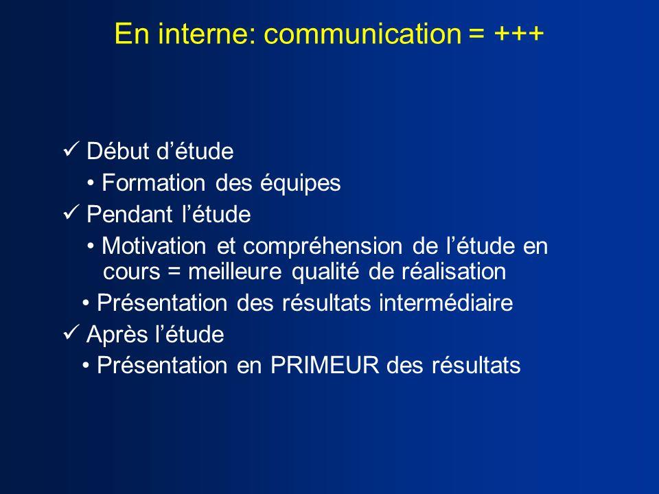 En interne: communication = +++ Début détude Formation des équipes Pendant létude Motivation et compréhension de létude en cours = meilleure qualité d
