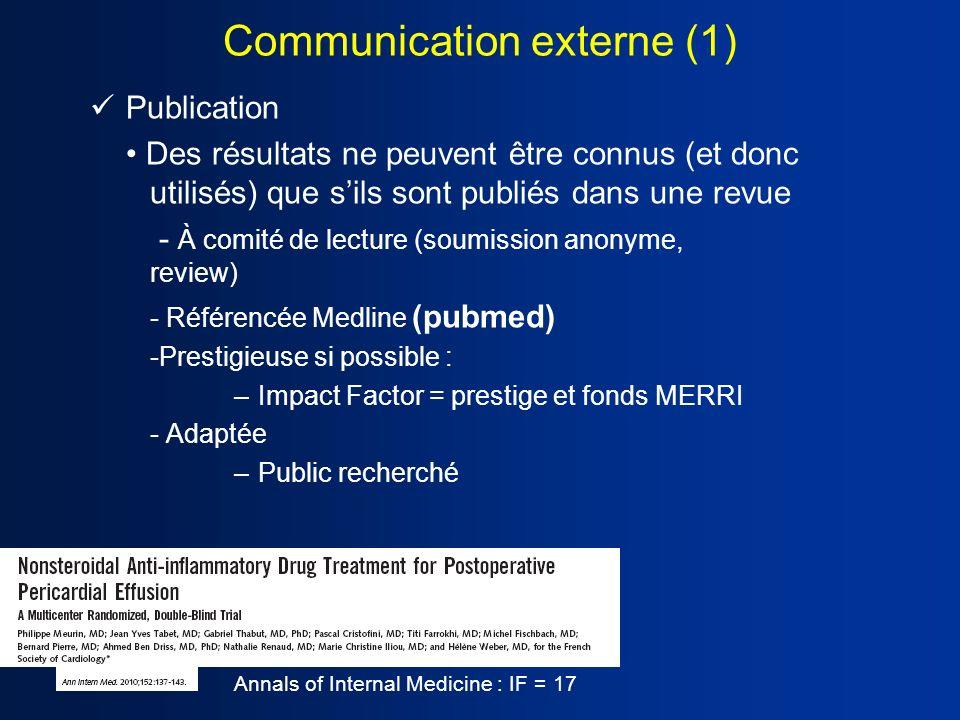 Communication externe (1) Publication Des résultats ne peuvent être connus (et donc utilisés) que sils sont publiés dans une revue - À comité de lectu