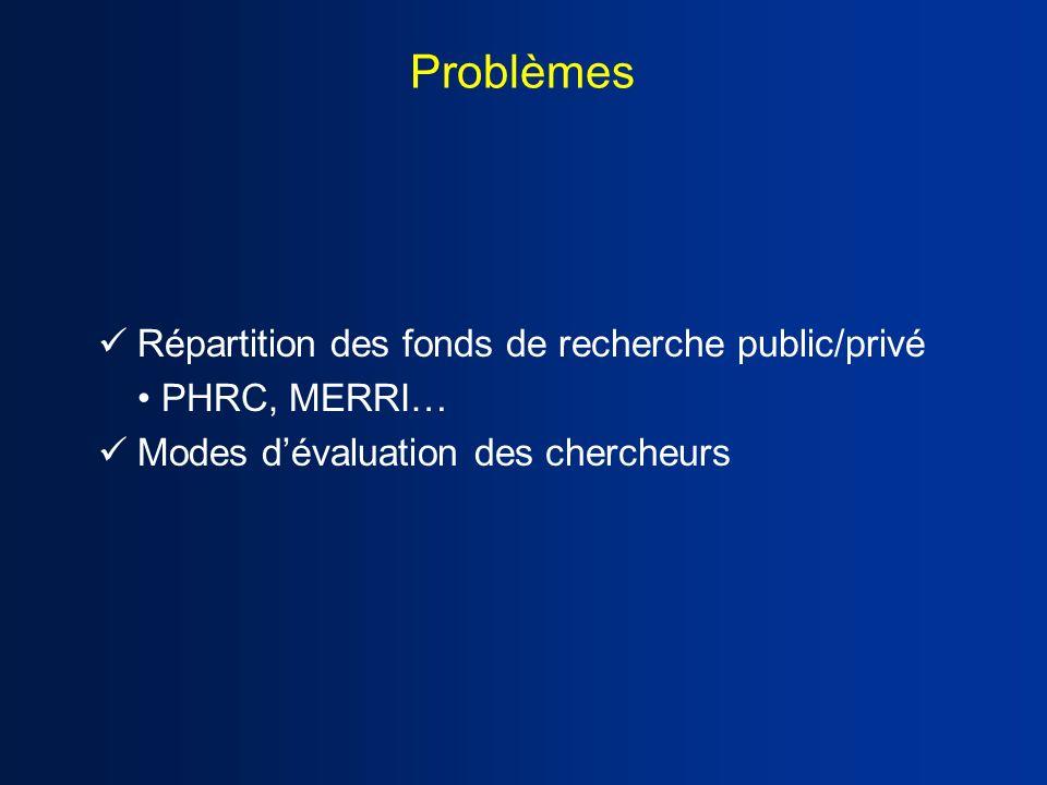 Problèmes Répartition des fonds de recherche public/privé PHRC, MERRI… Modes dévaluation des chercheurs