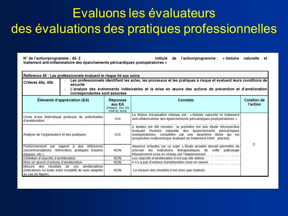 Evaluons les évaluateurs des évaluations des pratiques professionnelles