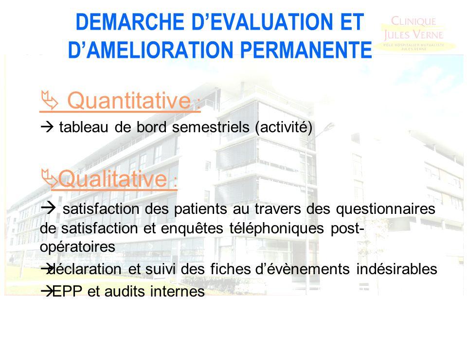 DEMARCHE DEVALUATION ET DAMELIORATION PERMANENTE Quantitative : tableau de bord semestriels (activité) Qualitative : satisfaction des patients au trav
