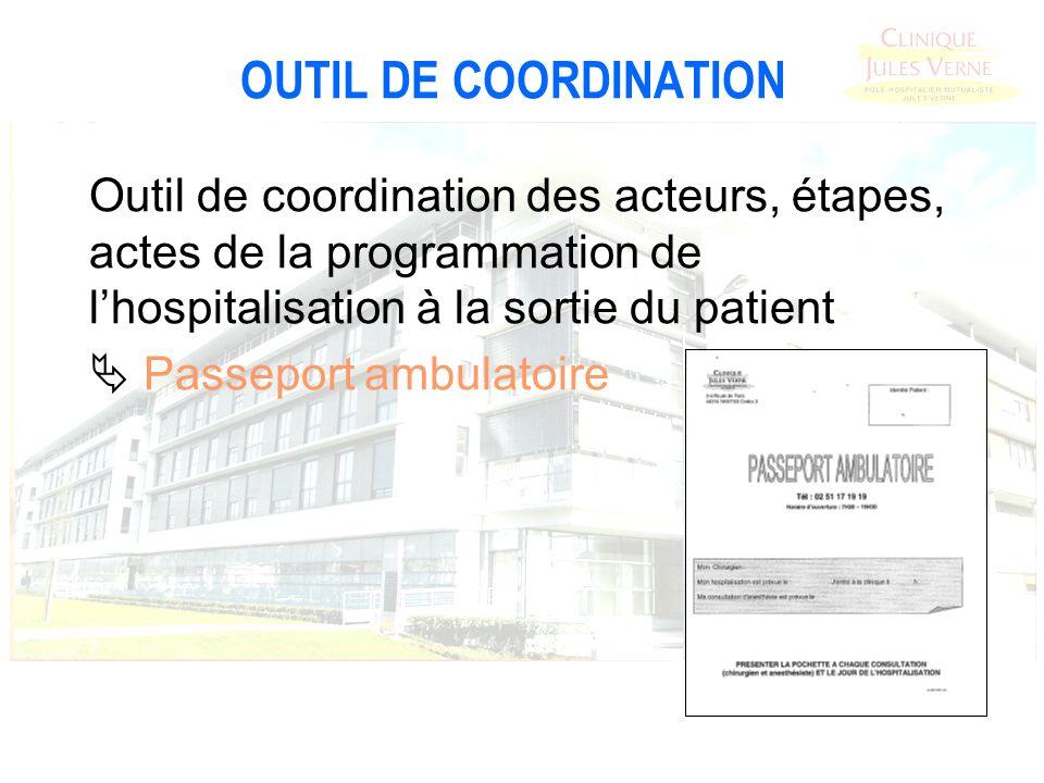 OUTIL DE COORDINATION Outil de coordination des acteurs, étapes, actes de la programmation de lhospitalisation à la sortie du patient Passeport ambula