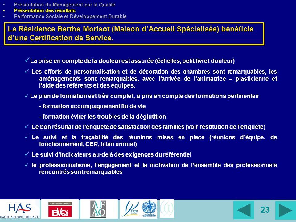23 Présentation du Management par la Qualité Présentation des résultats Performance Sociale et Développement Durable La Résidence Berthe Morisot (Mais