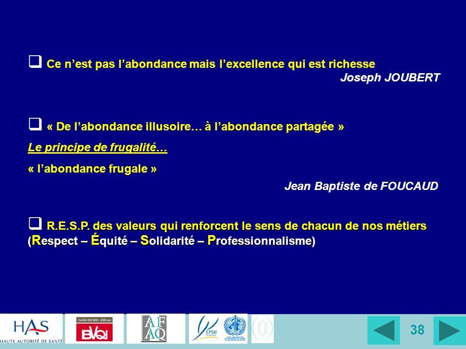 38 Ce nest pas labondance mais lexcellence qui est richesse Joseph JOUBERT « De labondance illusoire… à labondance partagée » Le principe de frugalité